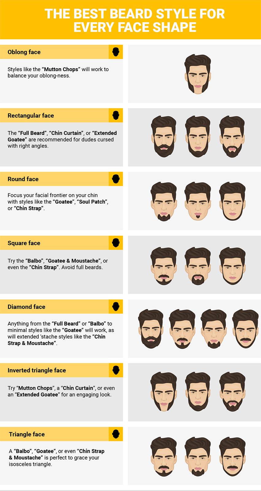 Patch style soul beard Soul Patch: